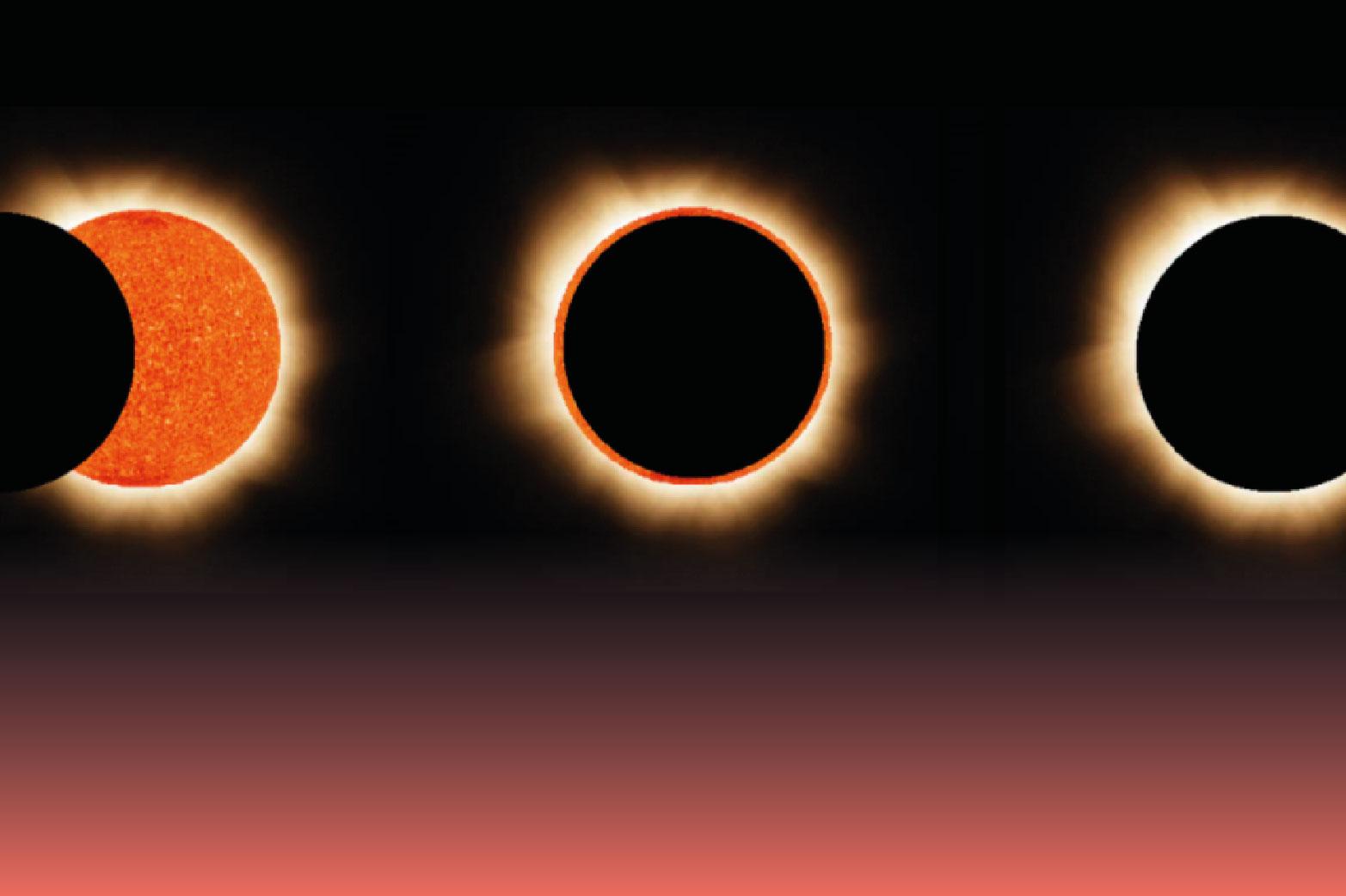 Clases de Eclipses Solares