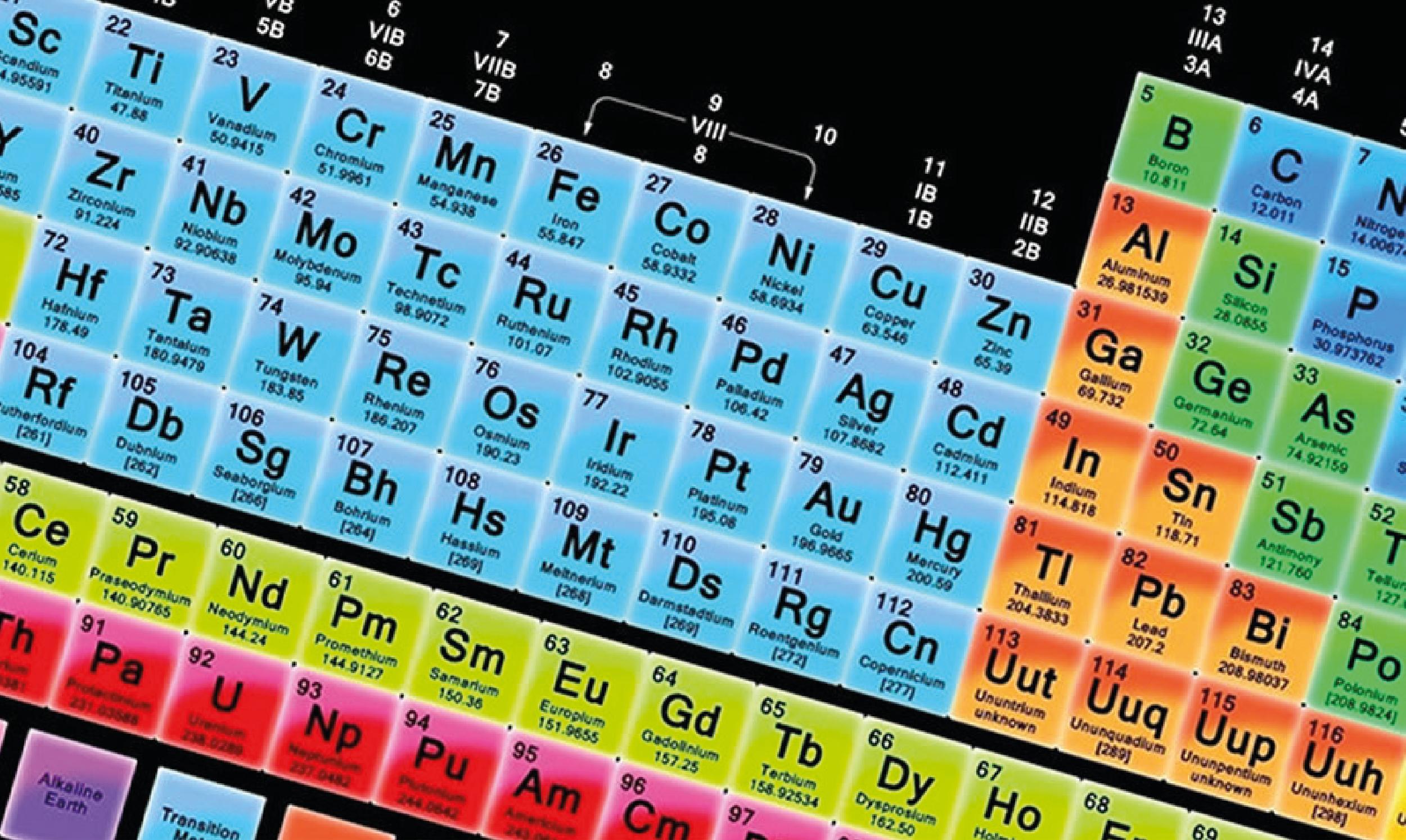 La Tabla Periódica tiene 4 elementos nuevos