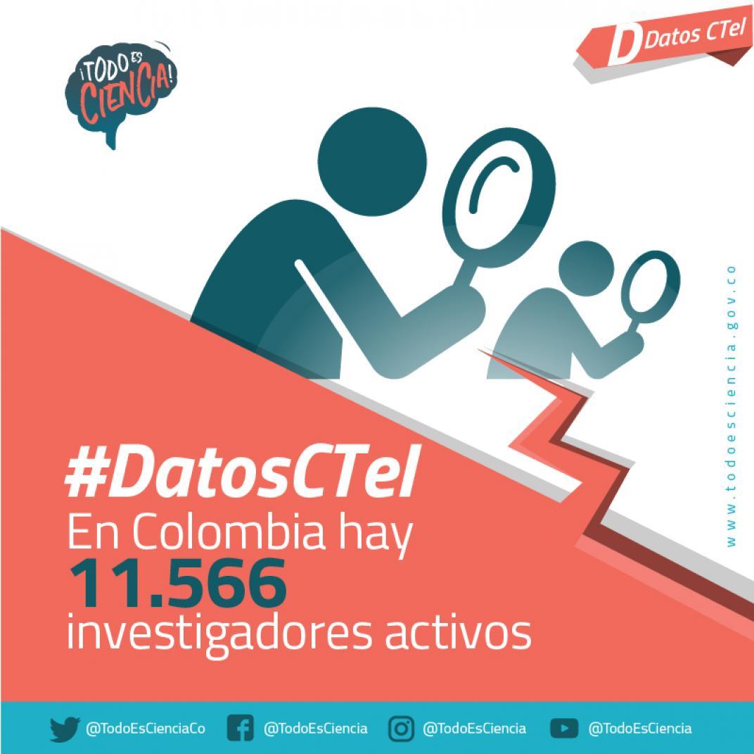 En Colombia hay 11.566 Investigadores Activos