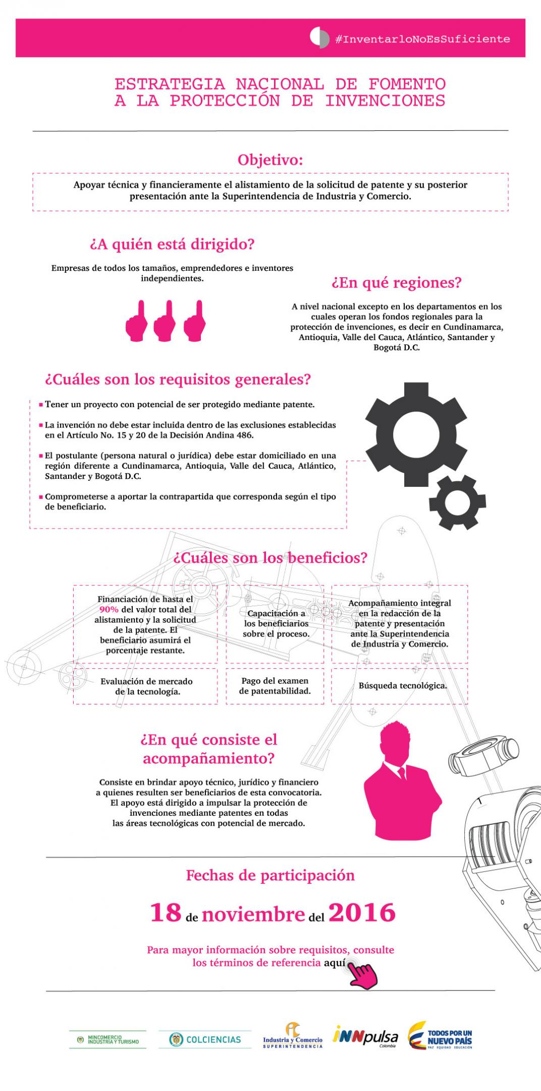 Infografía estrategia nacional de fomento a la protección de invenciones